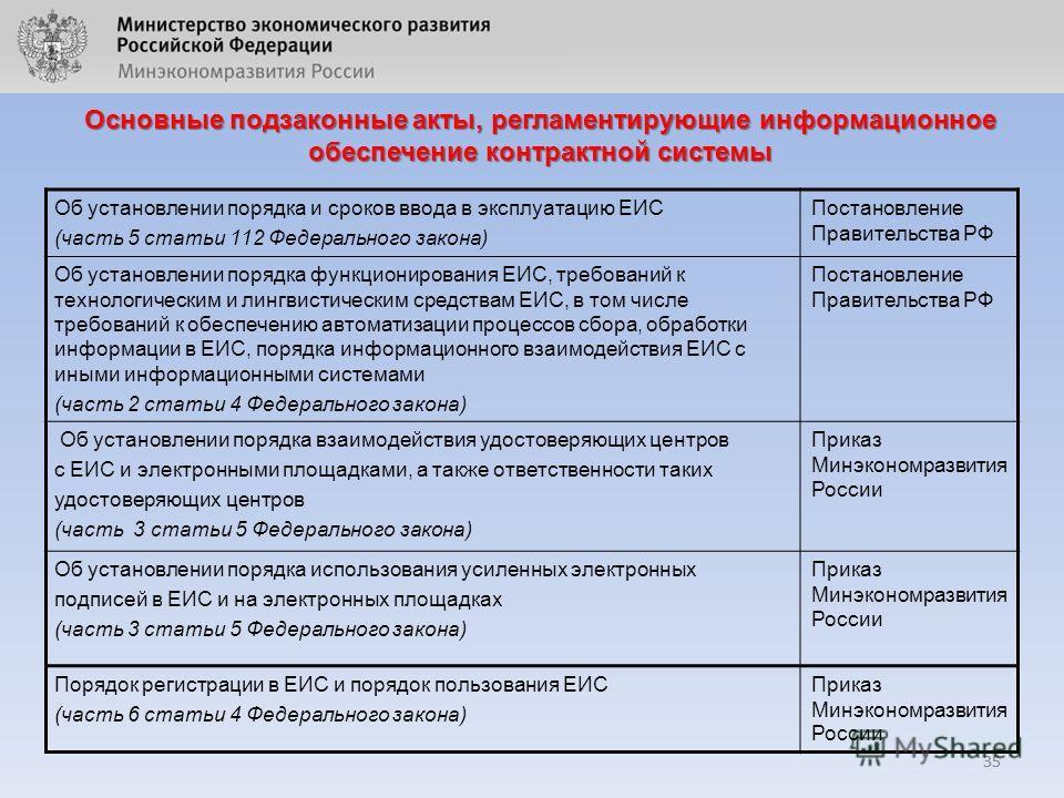 вакансии менеджеров по 44 фз Шашлычная Большая