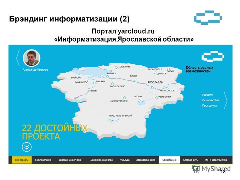 Брэндинг информатизации (2) 18 Портал yarcloud.ru «Информатизация Ярославской области»
