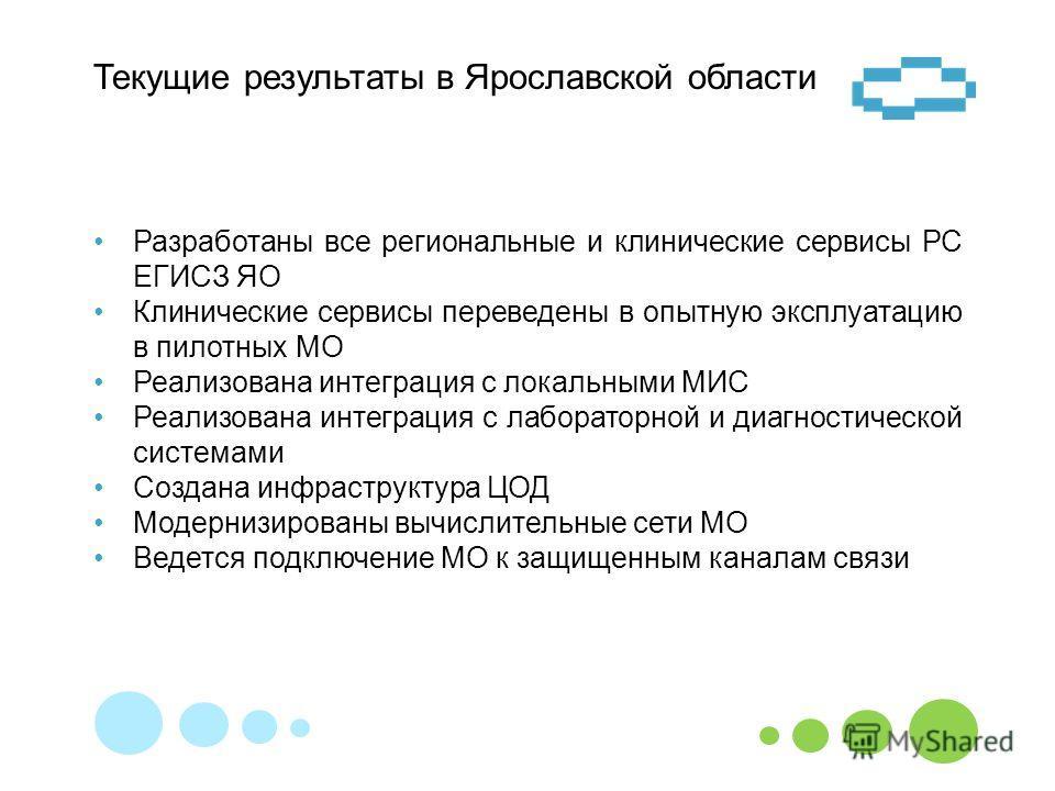 Текущие результаты в Ярославской области Разработаны все региональные и клинические сервисы РС ЕГИСЗ ЯО Клинические сервисы переведены в опытную эксплуатацию в пилотных МО Реализована интеграция с локальными МИС Реализована интеграция с лабораторной