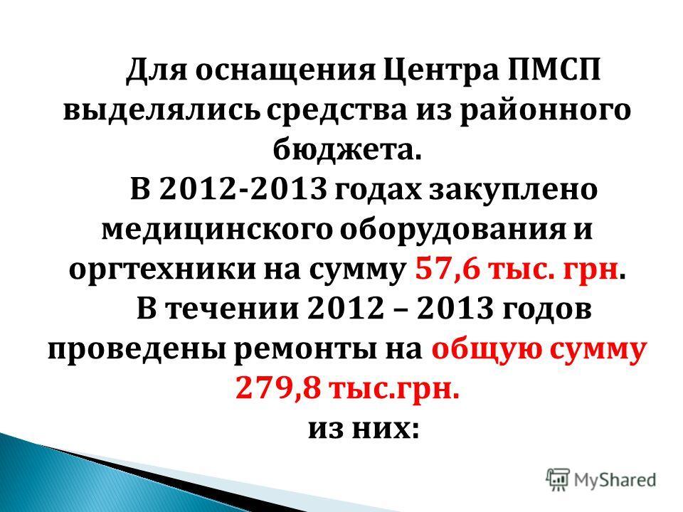 Для оснащения Центра ПМСП выделялись средства из районного бюджета. В 2012-2013 годах закуплено медицинского оборудования и оргтехники на сумму 57,6 тыс. грн. В течении 2012 – 2013 годов проведены ремонты на общую сумму 279,8 тыс.грн. из них: