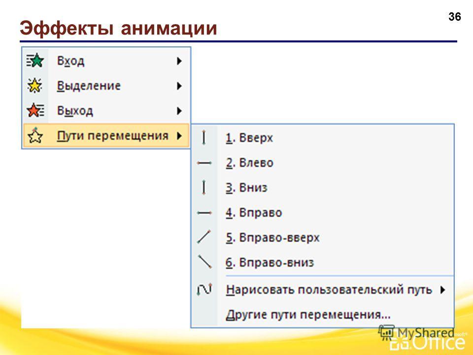 Панель «Настройка анимации» 35 ЛКМ Объекты без анимации появляются сразу! ! !