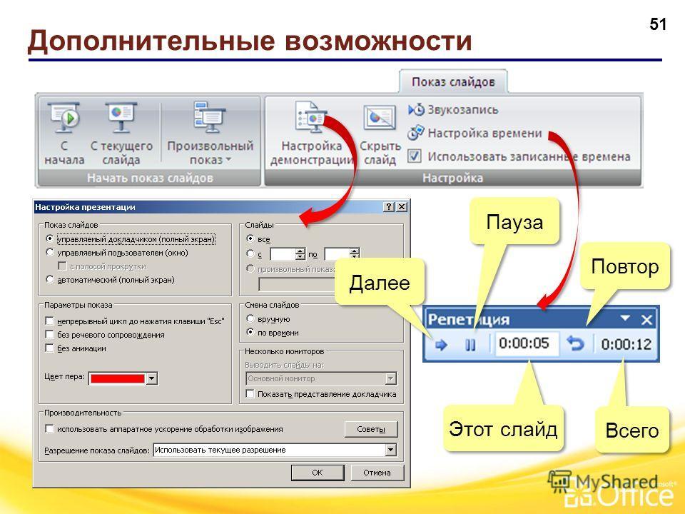 Показ презентации 50 F5 – с начала Shift+F5 – с текущего слайда ПКМ