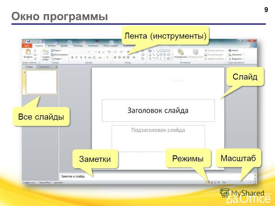 При изучении PowerPoint обратите основное внимание не только на освоение интерфейса и инструментария программы, 8 Важно! но и на осмысление целей ее применения в учебном процессе, потребностей учащихся, выявление преимуществ мультимедийного способа п