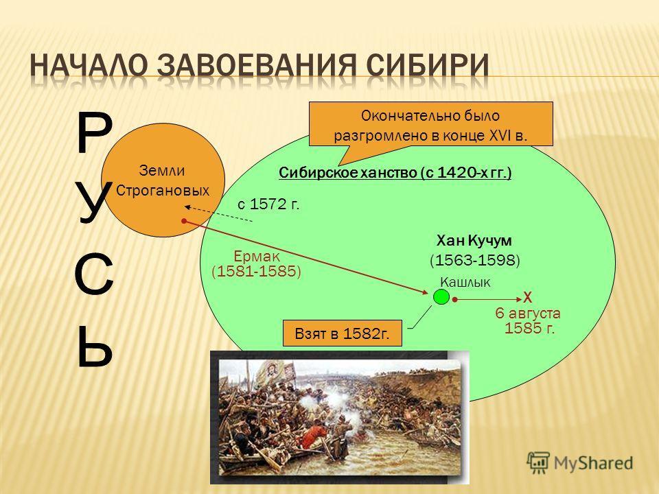 Сибирское ханство (с 1420-х гг.) Кашлык Земли Строгановых Хан Кучум (1563-1598) с 1572 г. Ермак (1581-1585) Взят в 1582г. Χ 6 августа 1585 г. Окончательно было разгромлено в конце XVI в.