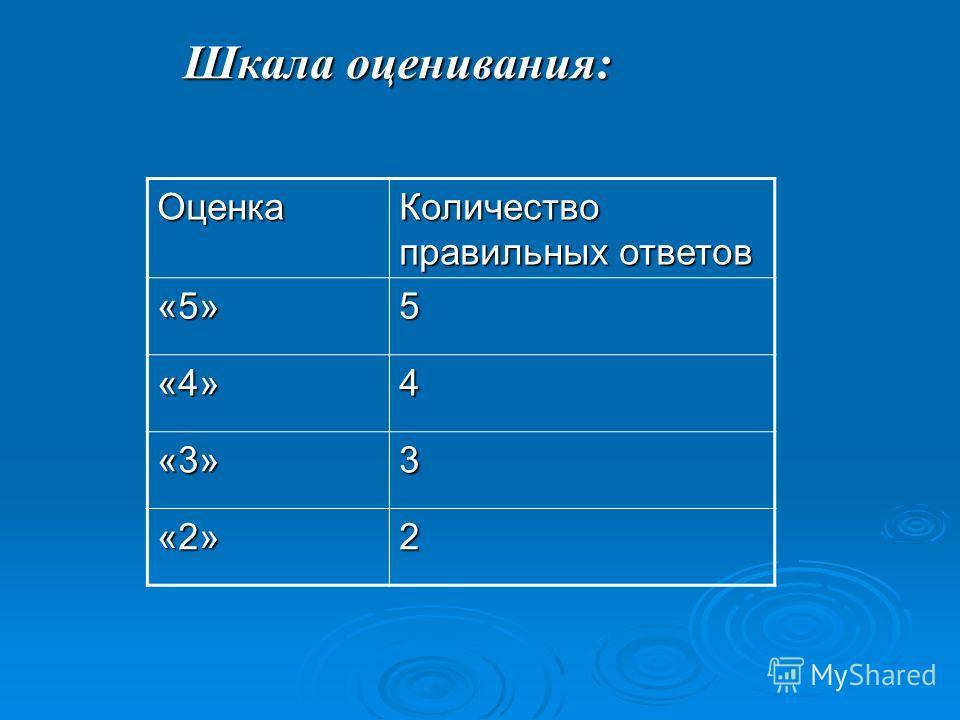 Шкала оценивания: Шкала оценивания: Оценка Количество правильных ответов «5»5 «4»4 «3»3 «2»2