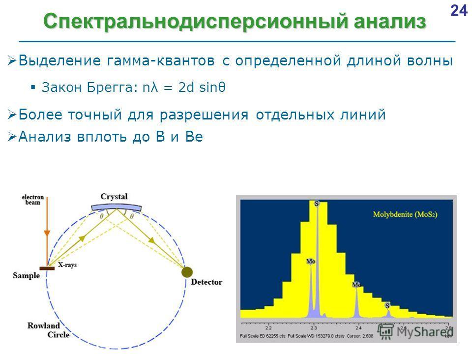 24 Спектральнодисперсионный анализ Выделение гамма-квантов с определенной длиной волны Закон Брегга: nλ = 2d sinθ Более точный для разрешения отдельных линий Анализ вплоть до B и Be