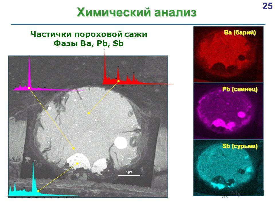 25 Химический анализ 5 µm Частички пороховой сажи Фазы Ba, Pb, Sb Ba (барий) Pb (свинец) Sb (сурьма)