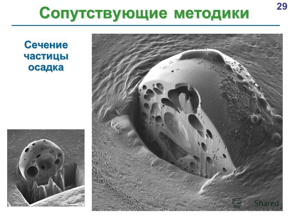 29 Сопутствующие методики Острие W Ионный проекционный микроскоп Сечение частицы осадка