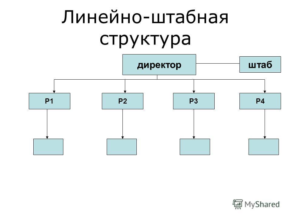 Линейно-штабная структура директор штаб Р4Р3Р2Р1