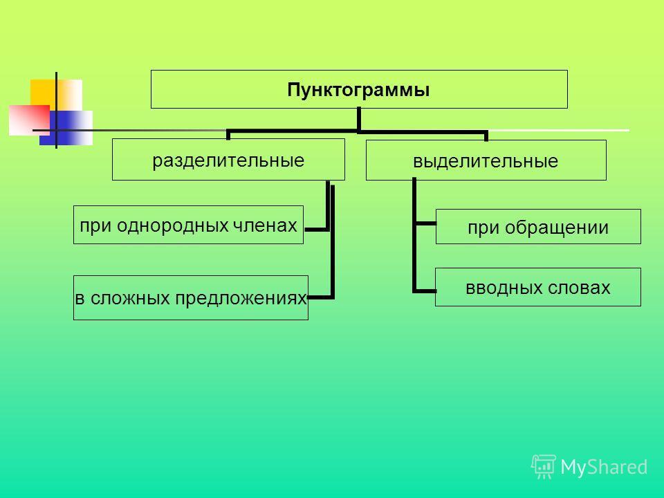 Пунктограммы разделительные при однородных членах в сложных предложениях выделительные при обращении вводных словах