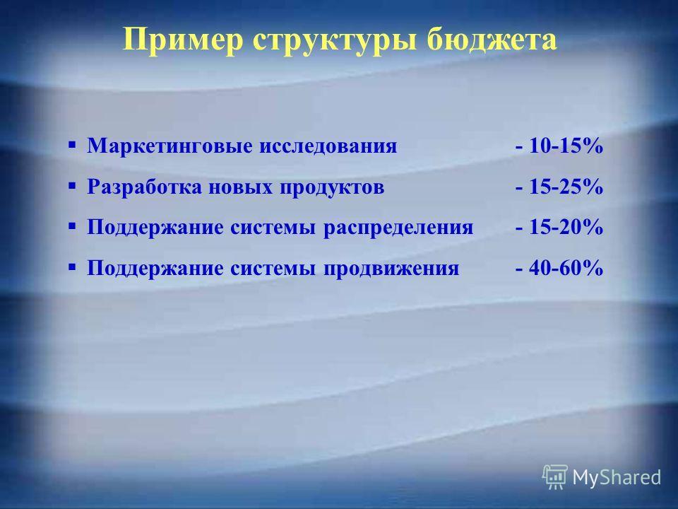 Пример структуры бюджета Маркетинговые исследования - 10-15% Разработка новых продуктов - 15-25% Поддержание системы распределения- 15-20% Поддержание системы продвижения- 40-60%