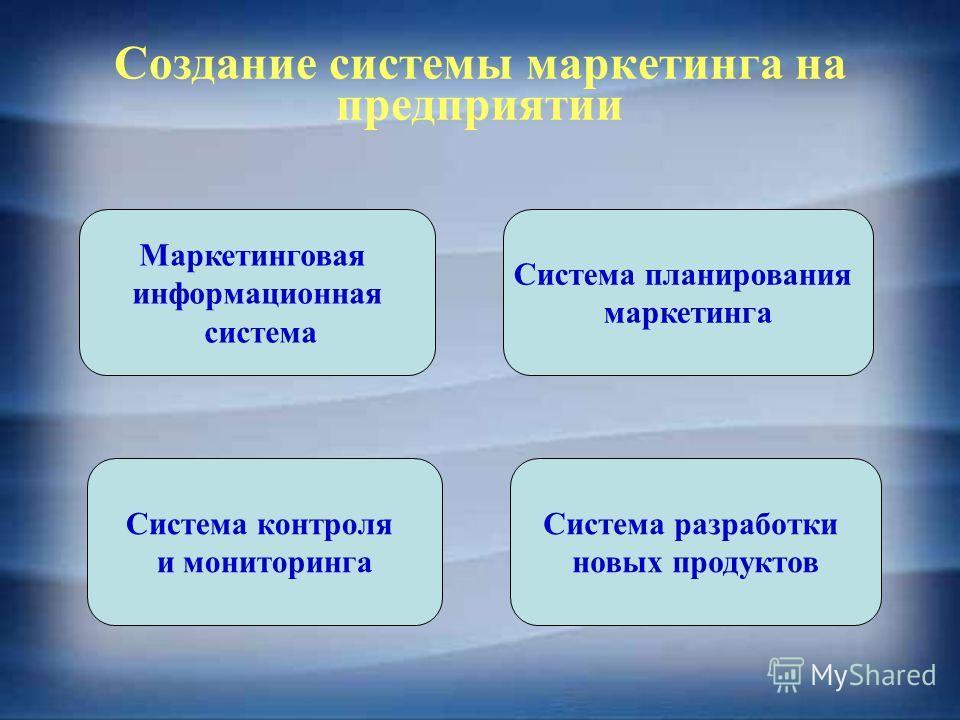 Создание системы маркетинга на предприятии Маркетинговая информационная система Система планирования маркетинга Система контроля и мониторинга Система разработки новых продуктов