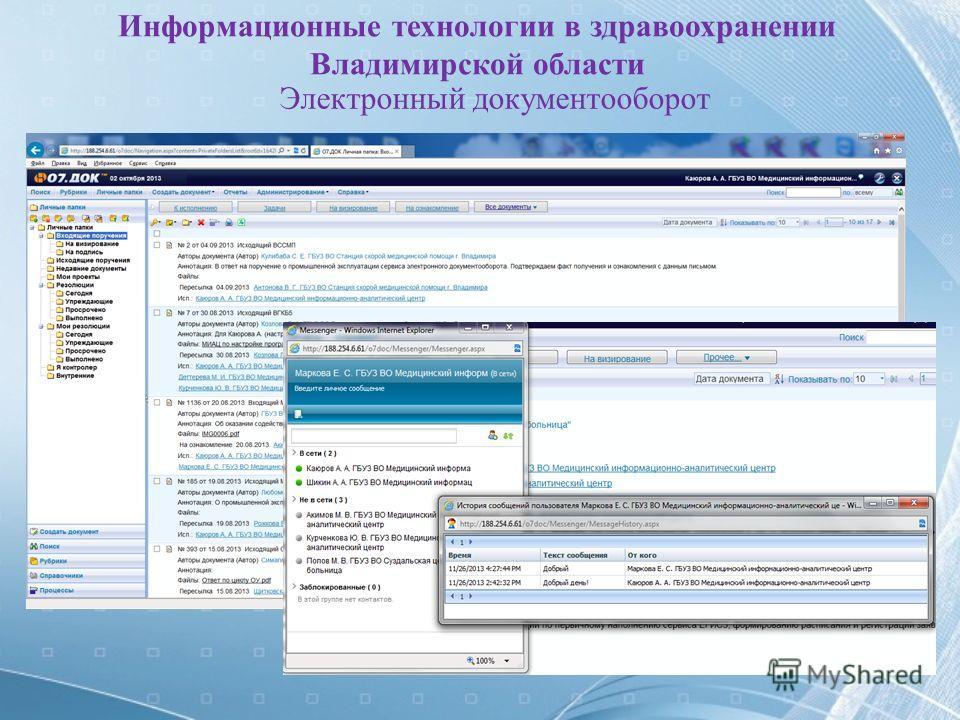 Информационные технологии в здравоохранении Владимирской области Электронный документооборот