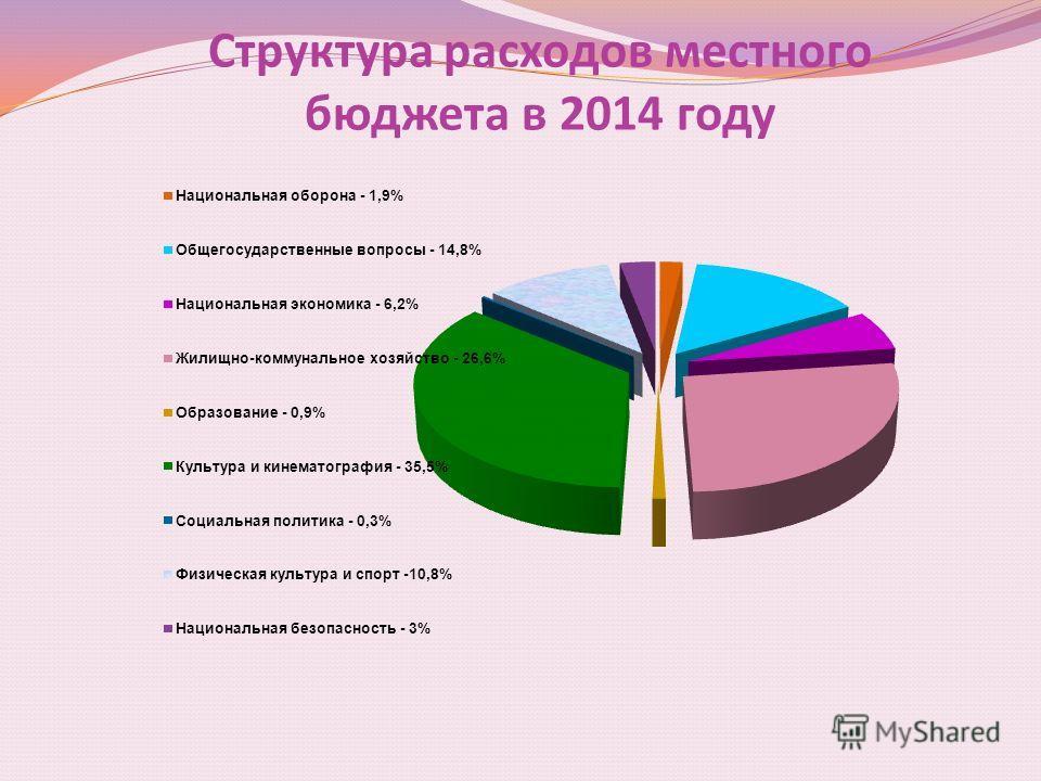 Структура расходов местного бюджета в 2014 году