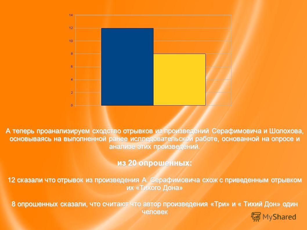 А теперь проанализируем сходство отрывков из произведений Серафимовича и Шолохова, основываясь на выполненной ранее ислледовательской работе, основанной на опросе и анализе этих произведений. из 20 опрошенных: 12 сказали что отрывок из произведения А