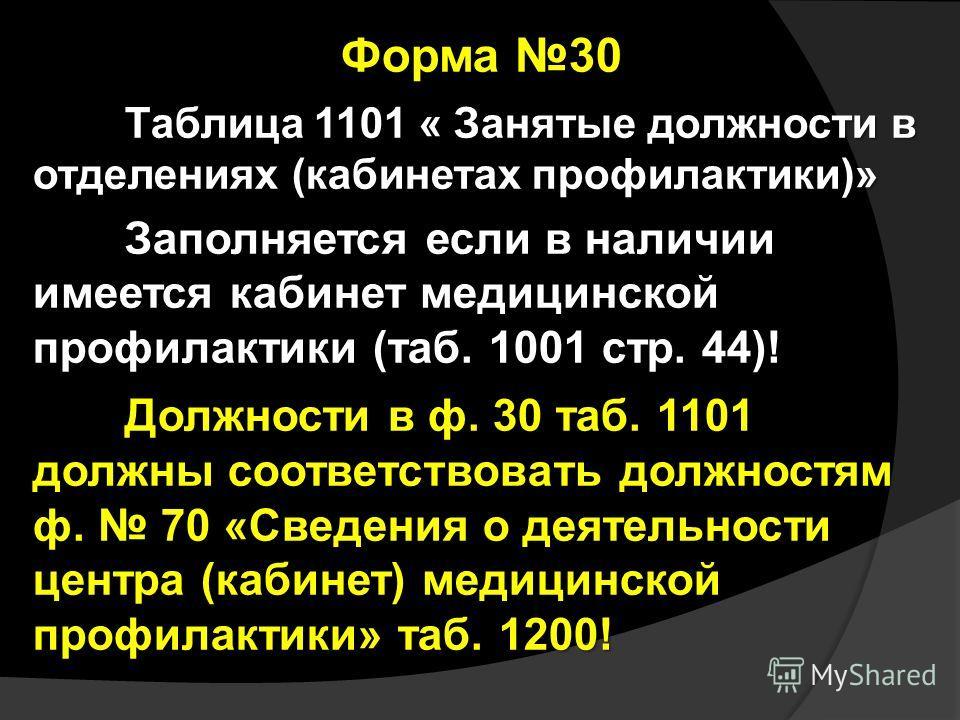Форма 30 Таблица 1101 « Занятые должности в отделениях (кабинетах профилактики)» Заполняется если в наличии имеется кабинет медицинской профилактики (таб. 1001 стр. 44)! Должности в ф. 30 таб. 1101 должны соответствовать должностям ф. 70 « » таб. 120