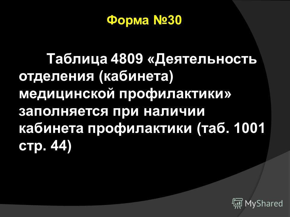 Форма 30 Таблица 4809 «Деятельность отделения (кабинета) медицинской профилактики» заполняется при наличии кабинета профилактики (таб. 1001 стр. 44)
