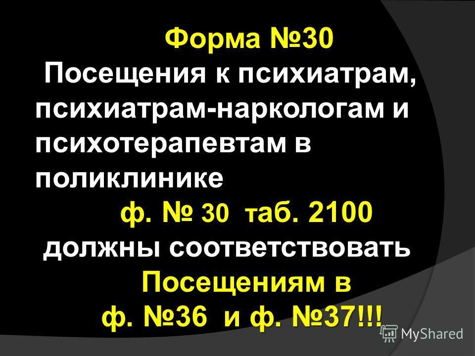 Форма 30 Посещения к психиатрам, психиатрам-наркологам и психотерапевтам в поликлинике ф. 30 т аб. 2100 должны соответствовать Посещениям в ф. 36 и ф. 37!!!
