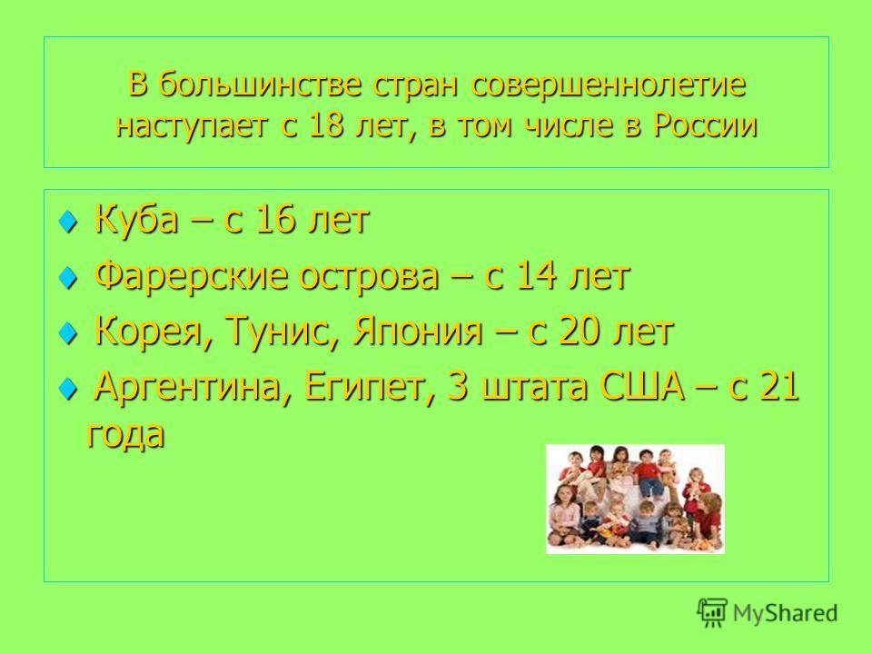 В большинстве стран совершеннолетие наступает с 18 лет, в том числе в России Куба – с 16 лет Куба – с 16 лет Фарерские острова – с 14 лет Фарерские острова – с 14 лет Корея, Тунис, Япония – с 20 лет Корея, Тунис, Япония – с 20 лет Аргентина, Египет,