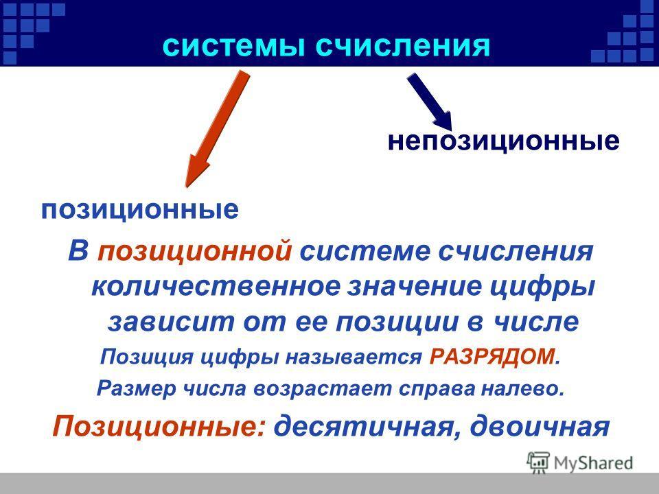 системы счисления непозиционные позиционные В позиционной системе счисления количественное значение цифры зависит от ее позиции в числе Позиция цифры называется РАЗРЯДОМ. Размер числа возрастает справа налево. Позиционные: десятичная, двоичная