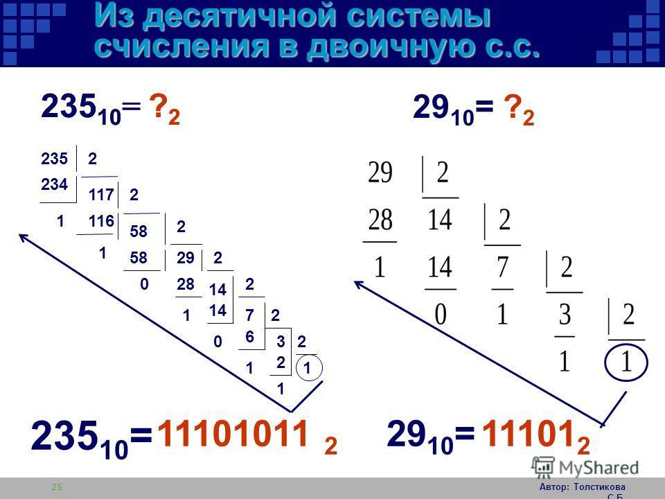 Автор: Толстикова С.Б. 25 1) 2352 234 1 1172 116 1 58 2 29 0 2 28 14 1 2 0 72 6 11 32 2 1 Из десятичной системы счисления в двоичную с.с. 29 10 = ? 2 235 10 = ? 2 235 10 = 29 10 =11101 2 11101011 2 235 10 = ? 2