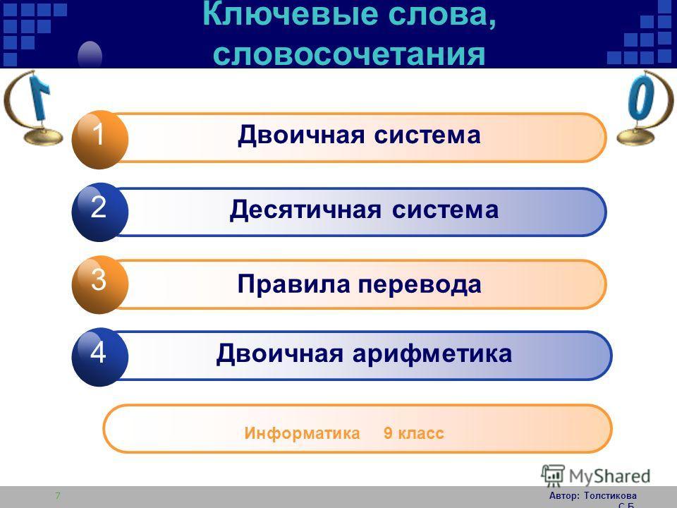 Автор: Толстикова С.Б. 7 1 2 3 4 Десятичная система Двоичная система Правила перевода Двоичная арифметика Ключевые слова, словосочетания Информатика 9 класс