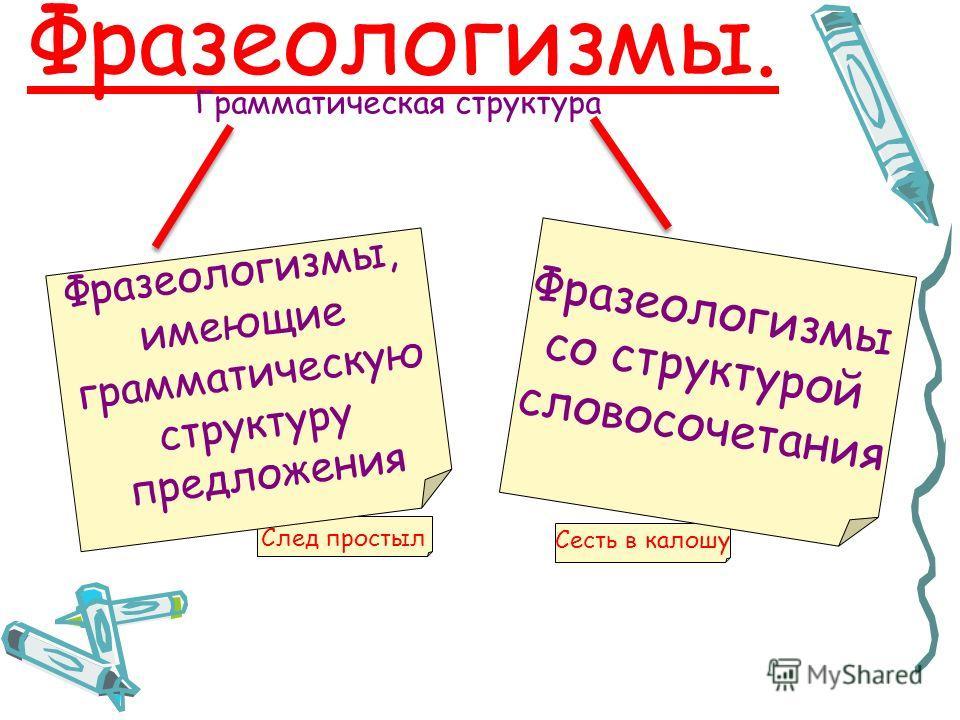 Фразеологизмы. Грамматическая структура Фразеологизмы, имеющие грамматическую структуру предложения След простыл Фразеологизмы со структурой словосочетания Сесть в калошу