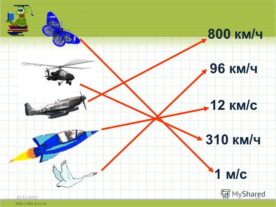 23.12.201314 800 км/ч 96 км/ч 12 км/с 310 км/ч 1 м/с