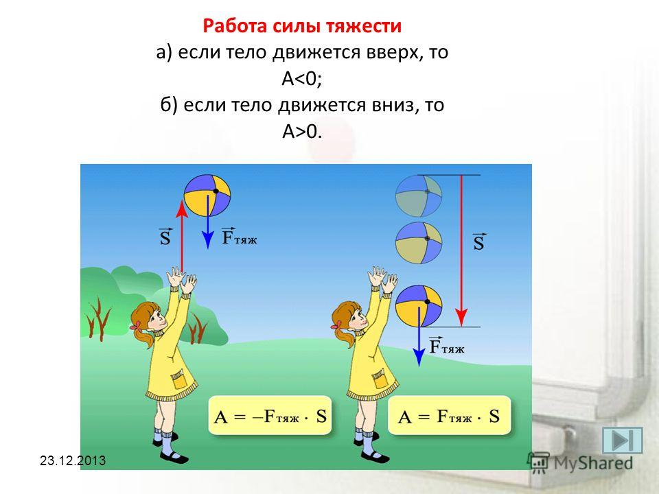Работа силы тяжести а) если тело движется вверх, то А 0. 23.12.2013