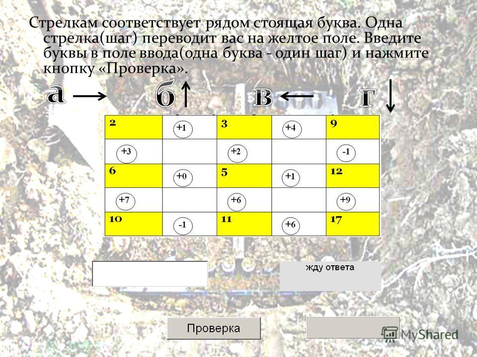 Стрелкам соответствует рядом стоящая буква. Одна стрелка(шаг) переводит вас на желтое поле. Введите буквы в поле ввода(одна буква - один шаг) и нажмите кнопку «Проверка».