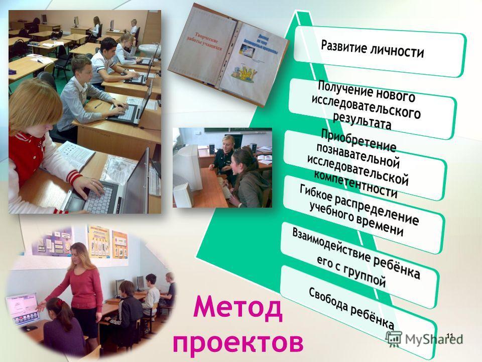 Метод проектов 11