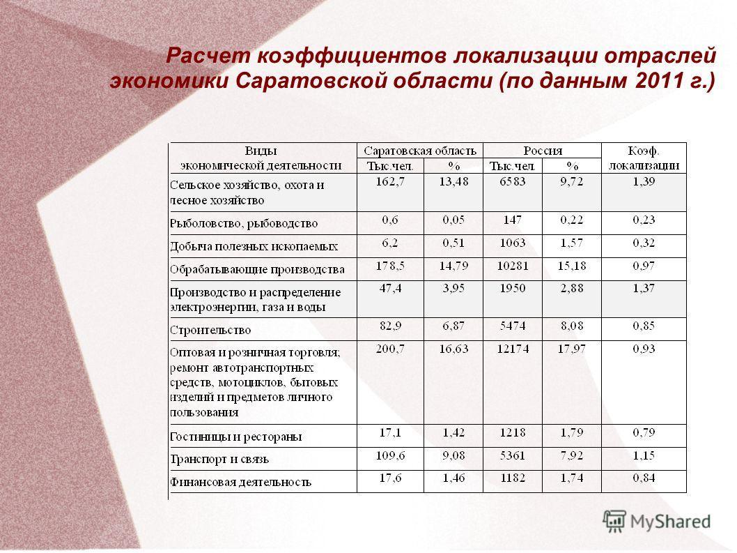 Расчет коэффициентов локализации отраслей экономики Саратовской области (по данным 2011 г.)