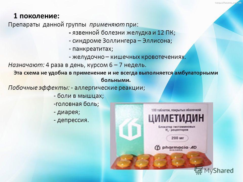препараты понижающие уровень холестерина в крови
