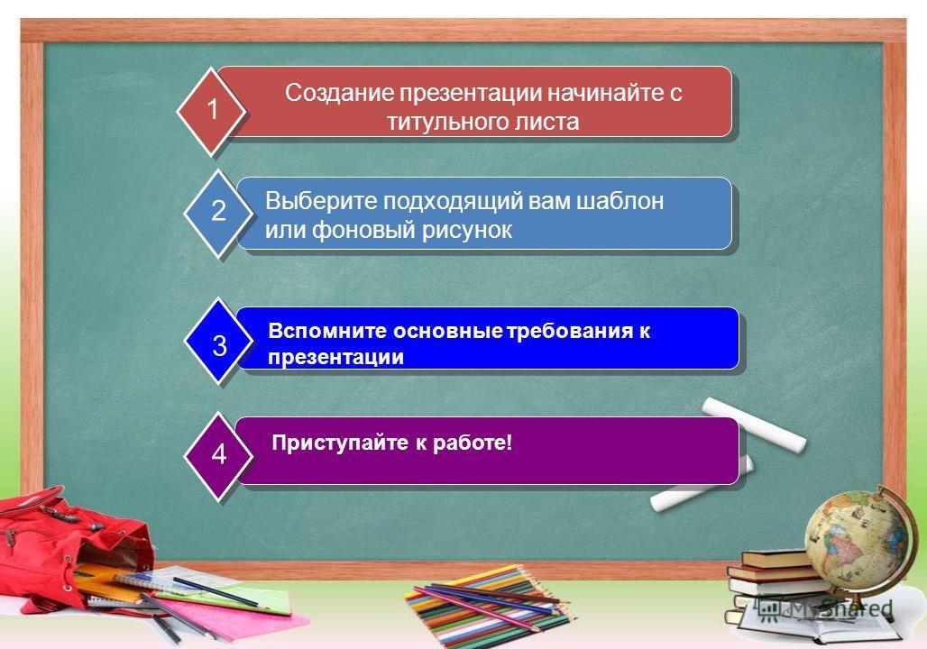 Создание презентации начинайте c титульного листа 1 Вспомните основные требования к презентации 3 2 Выберите подходящий вам шаблон или фоновый рисунок 4 Приступайте к работе!
