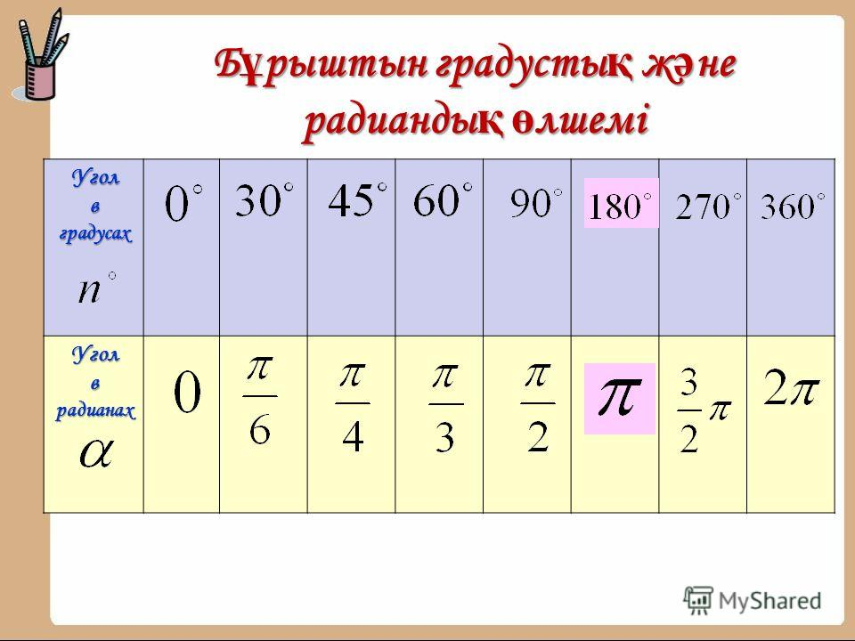 Угол в градусах Уголврадианах Б ұ рыштын градусты қ ж ә не радианды қ ө лшемі