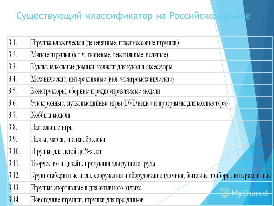 Существующий классификатор на Российском рынке