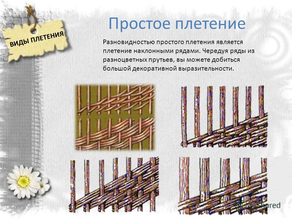 ВИДЫ ПЛЕТЕНИЯ Простое плетение Разновидностью простого плетения является плетение наклонными рядами. Чередуя ряды из разноцветных прутьев, вы можете добиться большой декоративной выразительности. ВИДЫ ПЛЕТЕНИЯ