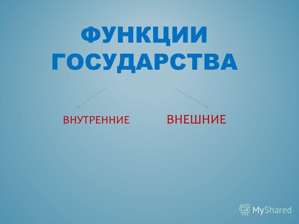 ФУНКЦИИ ГОСУДАРСТВА ВНУТРЕННИЕ ВНЕШНИЕ