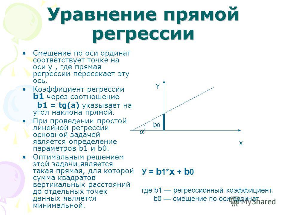 Уравнение прямой регрессии Смещение по оси ординат соответствует точке на оси у, где прямая регрессии пересекает эту ось. Коэффициент регрессии b1 через соотношение b1 = tg(a) указывает на угол наклона прямой. При проведении простой линейной регресси