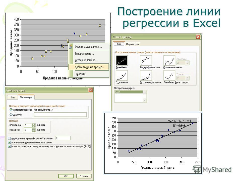 Построение линии регрессии в Excel