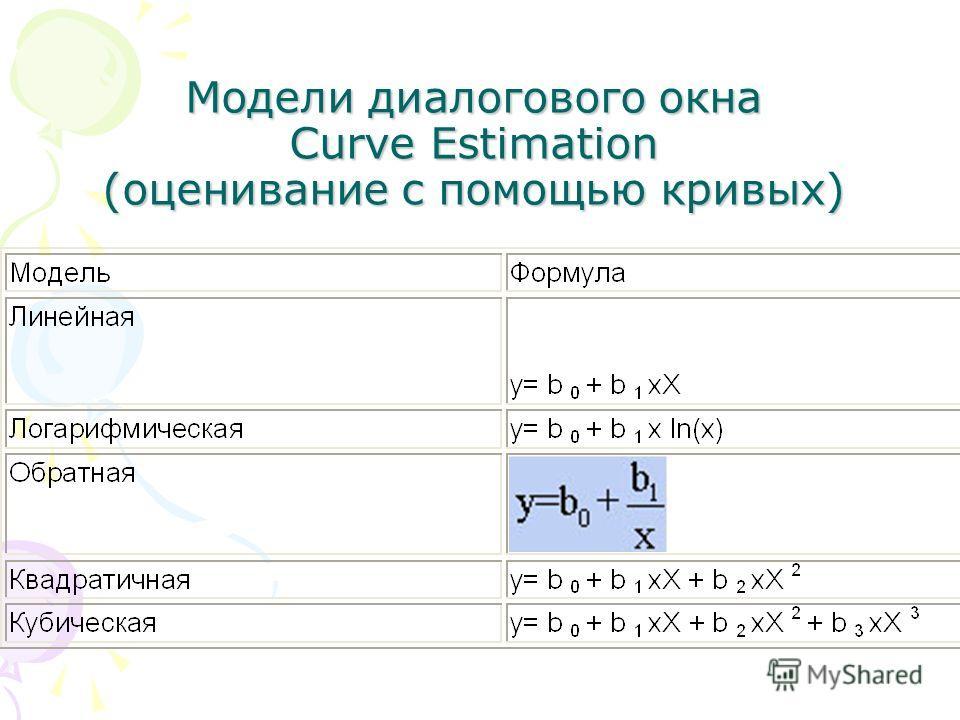 Модели диалогового окна Сurve Estimation (оценивание с помощью кривых)