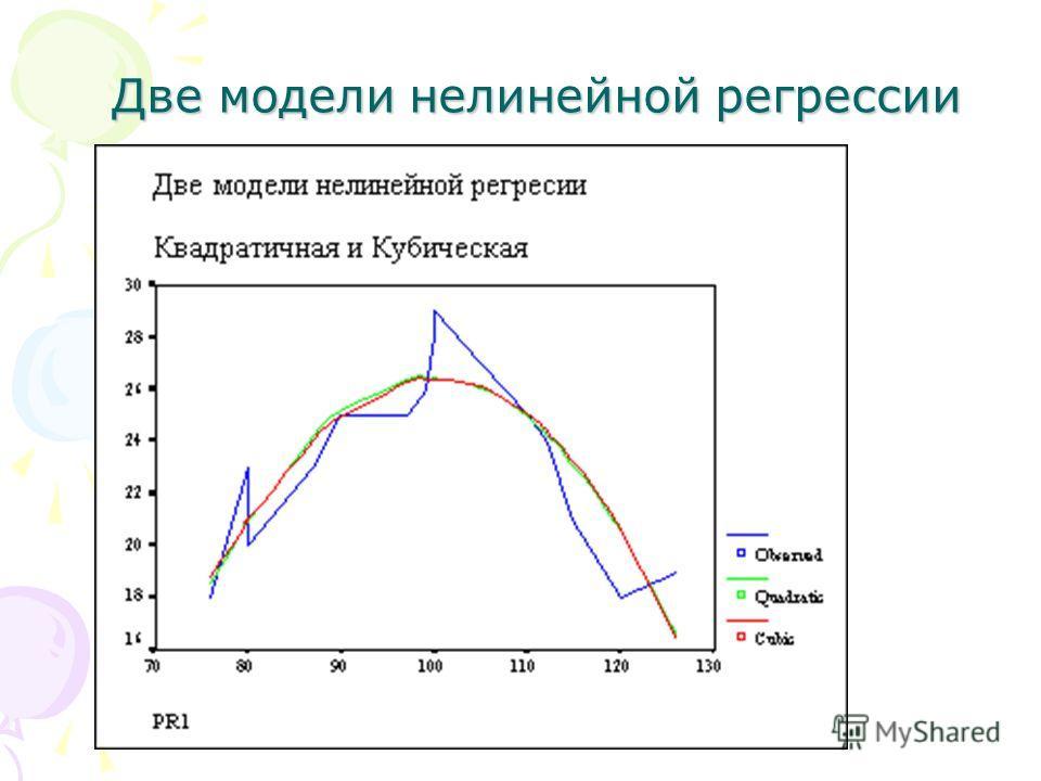 Две модели нелинейной регрессии