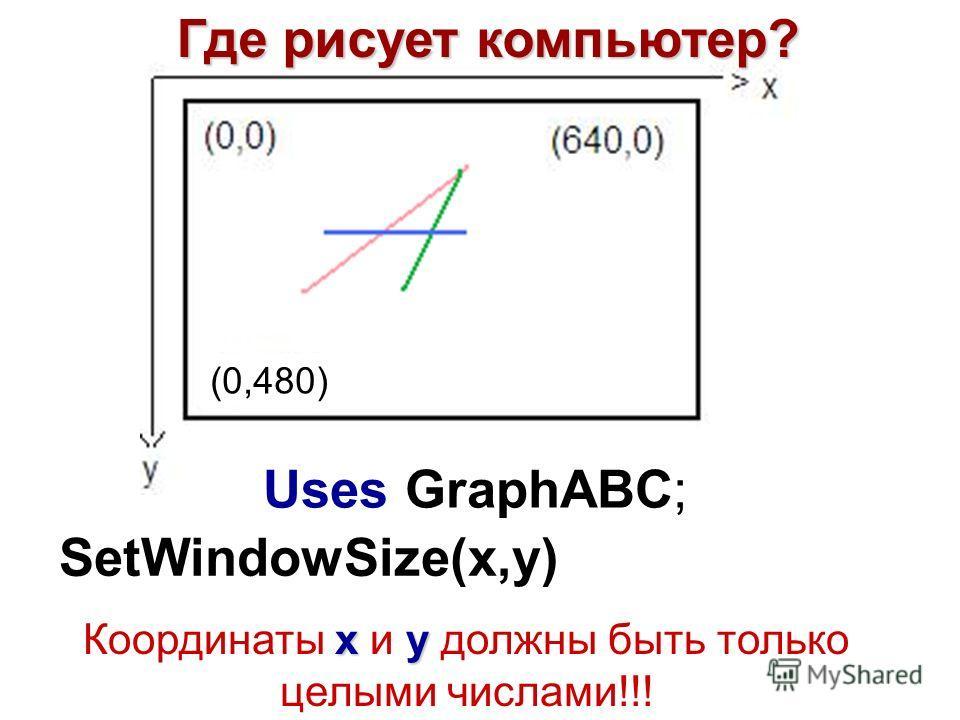 Где рисует компьютер? Uses GraphABC; SetWindowSize(x,y) xy Координаты x и y должны быть только целыми числами!!! (0,480)
