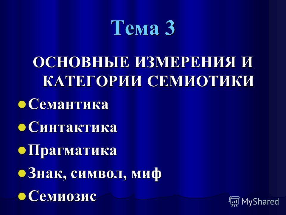 Тема 3 ОСНОВНЫЕ ИЗМЕРЕНИЯ И КАТЕГОРИИ СЕМИОТИКИ Семантика Семантика Синтактика Синтактика Прагматика Прагматика Знак, символ, миф Знак, символ, миф Семиозис Семиозис