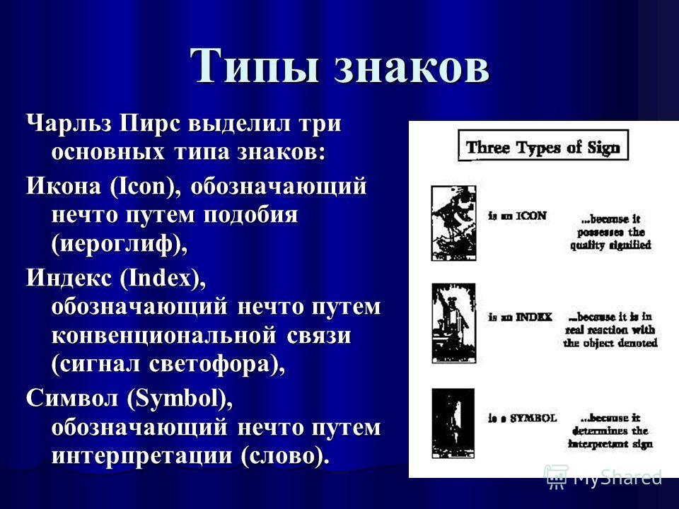 Типы знаков Чарльз Пирс выделил три основных типа знаков: Икона (Icon), обозначающий нечто путем подобия (иероглиф), Индекс (Index), обозначающий нечто путем конвенциональной связи (сигнал светофора), Символ (Symbol), обозначающий нечто путем интерпр