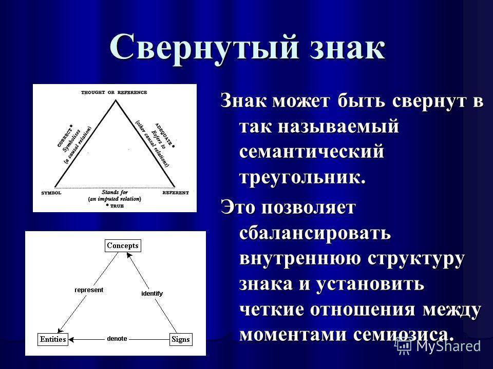 Свернутый знак Знак может быть свернут в так называемый семантический треугольник. Это позволяет сбалансировать внутреннюю структуру знака и установить четкие отношения между моментами семиозиса.