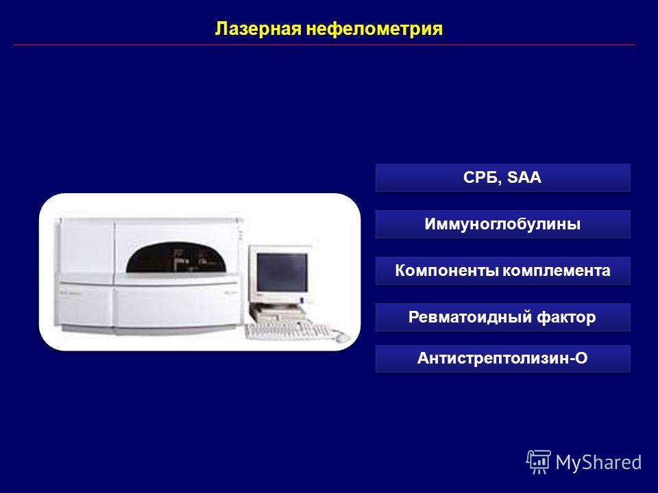 Лазерная нефелометрия СРБ, SAA Иммуноглобулины Компоненты комплемента Ревматоидный фактор Антистрептолизин-О