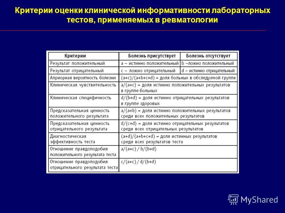 Критерии оценки клинической информативности лабораторных тестов, применяемых в ревматологии