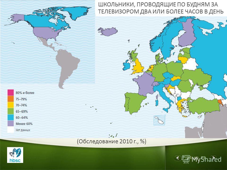 14 из 22 ШКОЛЬНИКИ, ПРОВОДЯЩИЕ ПО БУДНЯМ ЗА ТЕЛЕВИЗОРОМ ДВА ИЛИ БОЛЕЕ ЧАСОВ В ДЕНЬ (Обследование 2010 г., %)
