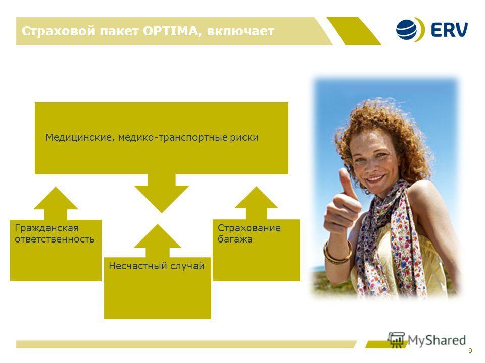 Страховой пакет OPTIMA, включает 9 Страхование багажа Несчастный случай Гражданская ответственность Медицинские, медико-транспортные риски